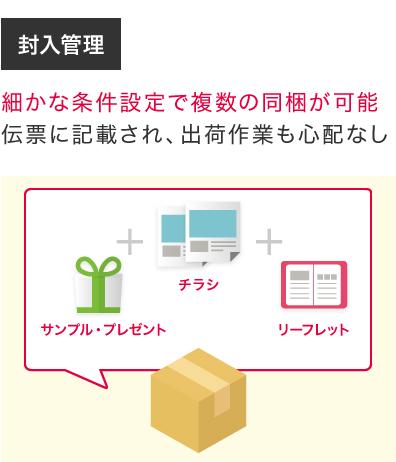 封入管理 細かな条件設定で複数の同梱が可能伝票に記載され、出荷作業も心配なし